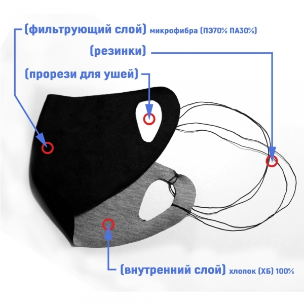 многоразовая защитная маска схема