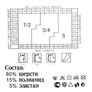 Колготки Fute размер таблица