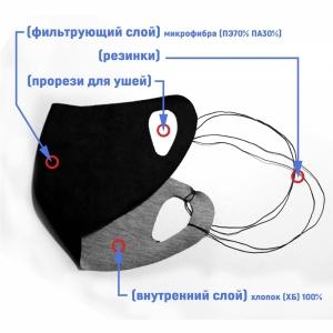 маски схема из хлопка